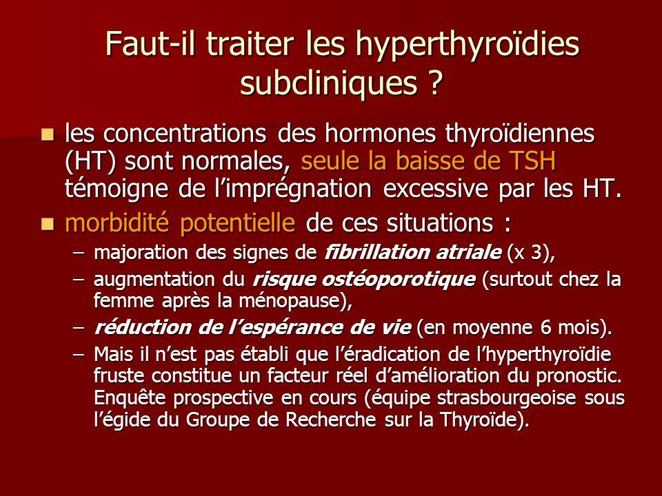 Faut-il traiter les hyperthyroïdies subcliniques