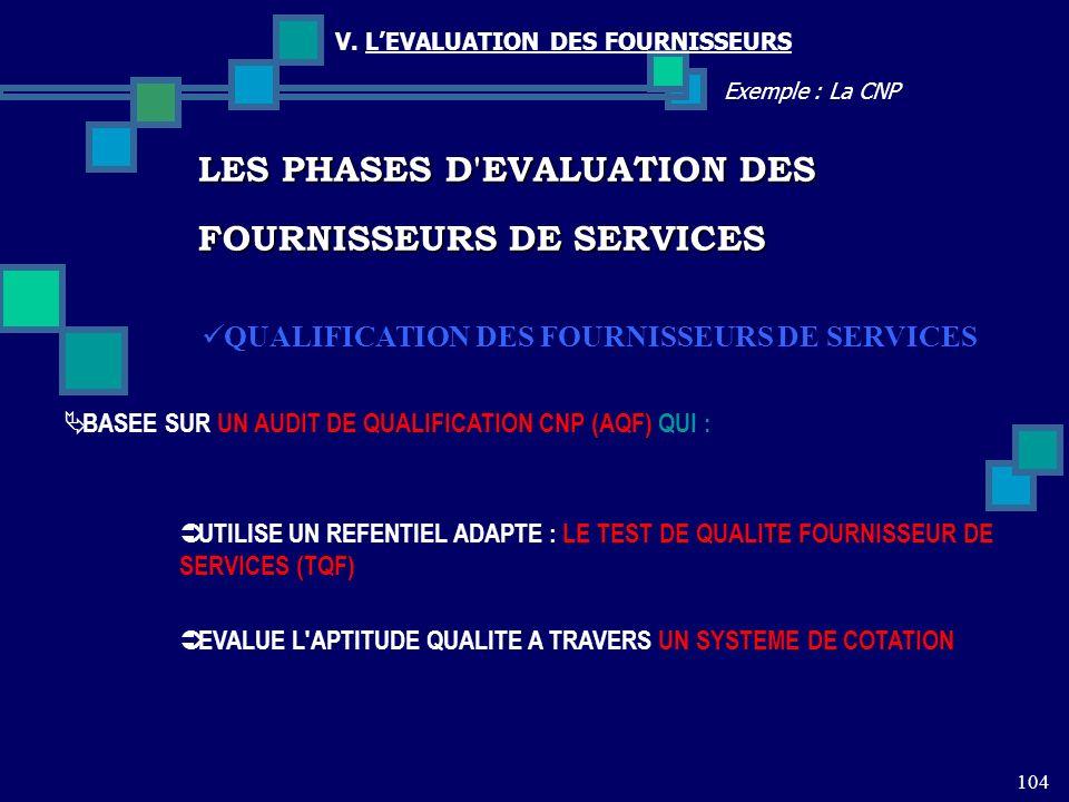 QUALIFICATION DES FOURNISSEURS DE SERVICES