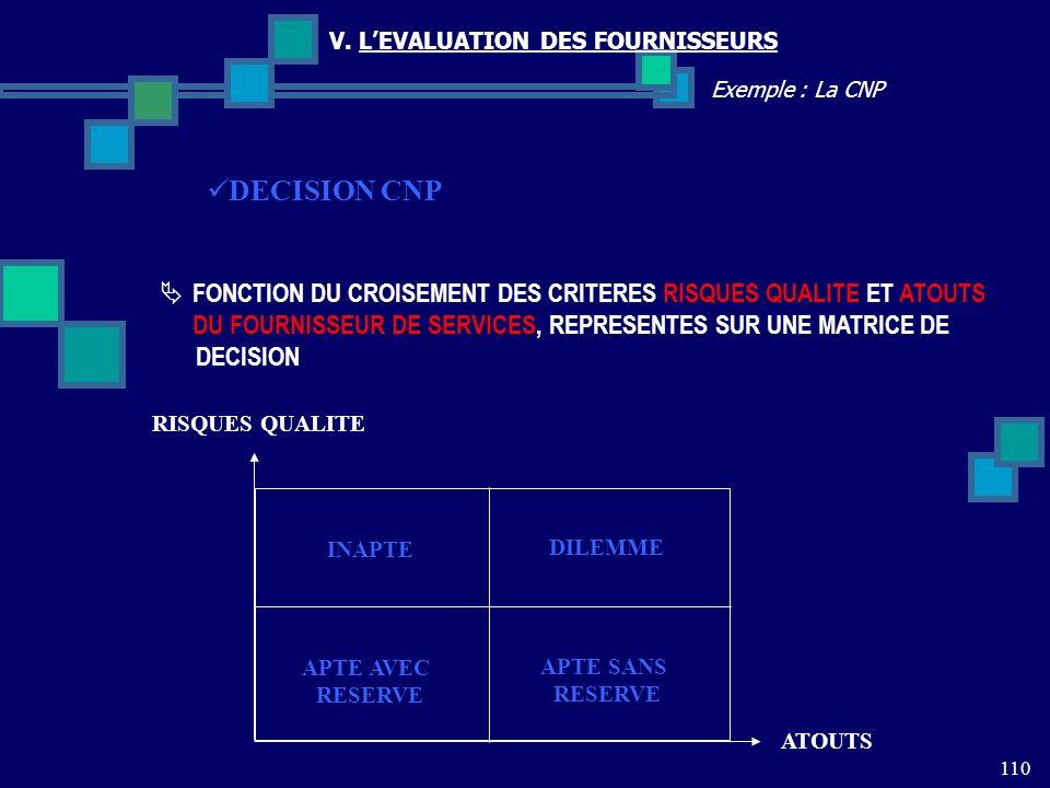 V. L'EVALUATION DES FOURNISSEURS