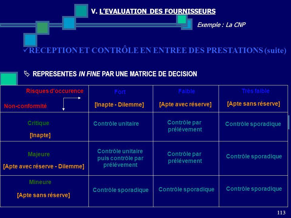 RECEPTION ET CONTRÔLE EN ENTREE DES PRESTATIONS (suite)