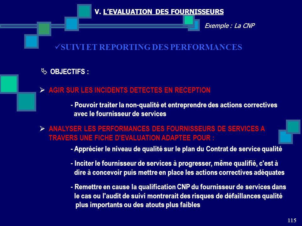 SUIVI ET REPORTING DES PERFORMANCES