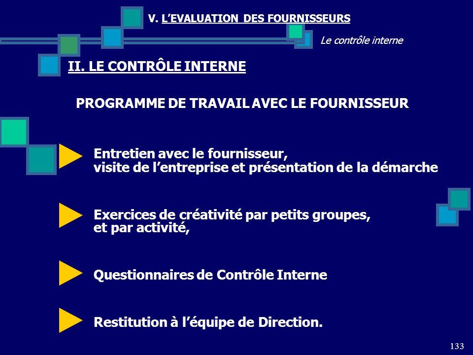 PROGRAMME DE TRAVAIL AVEC LE FOURNISSEUR
