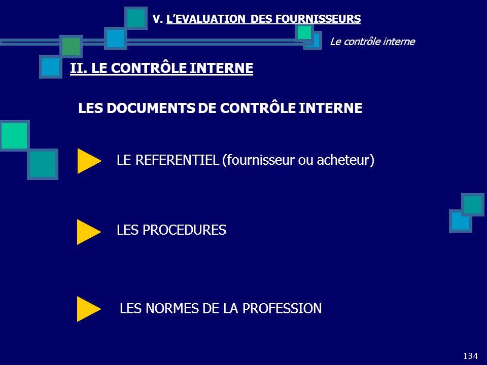 LES DOCUMENTS DE CONTRÔLE INTERNE