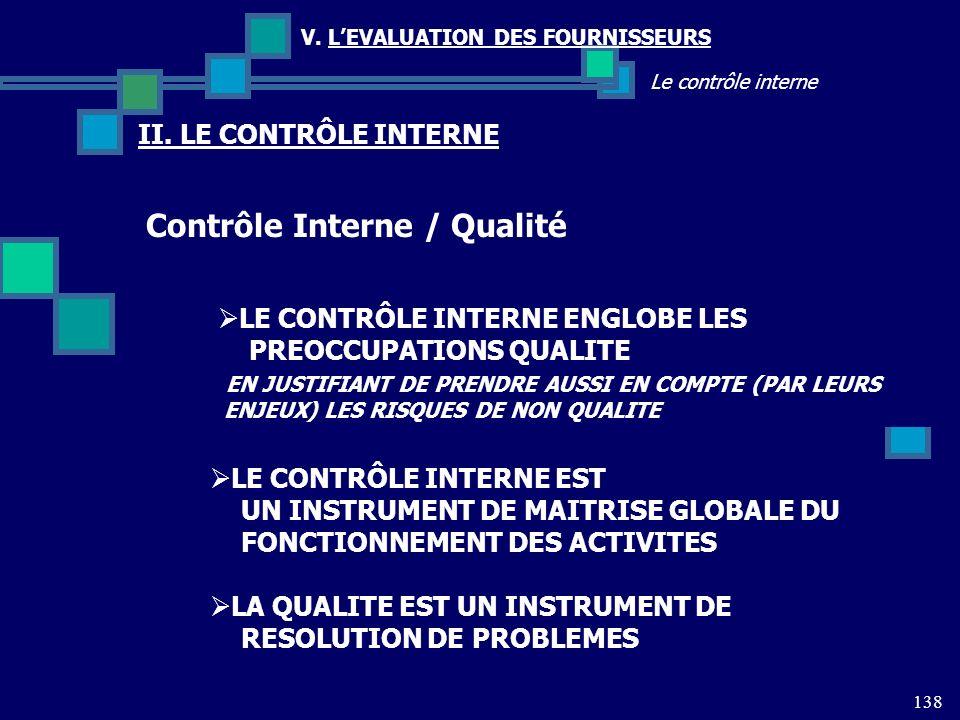 Contrôle Interne / Qualité