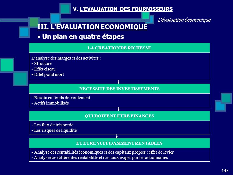 III. L'EVALUATION ECONOMIQUE