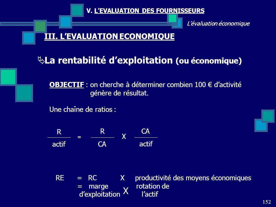 La rentabilité d'exploitation (ou économique)