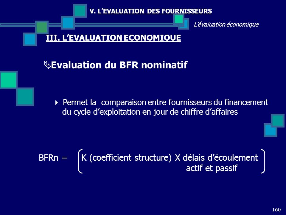 Evaluation du BFR nominatif