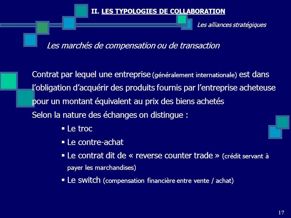 Les marchés de compensation ou de transaction