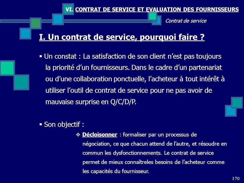 I. Un contrat de service, pourquoi faire