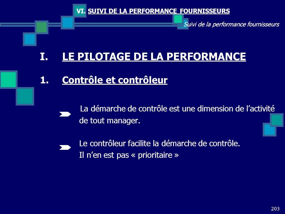 LE PILOTAGE DE LA PERFORMANCE