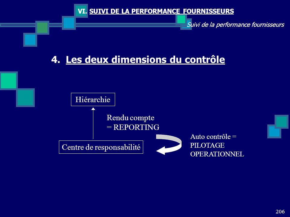 Les deux dimensions du contrôle