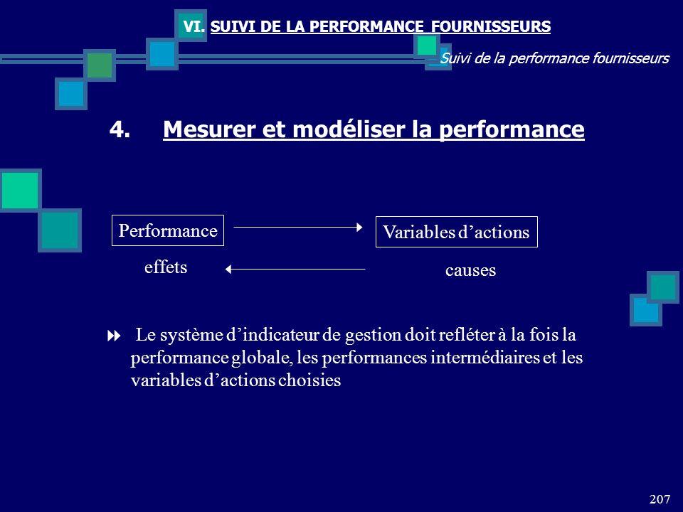 4. Mesurer et modéliser la performance