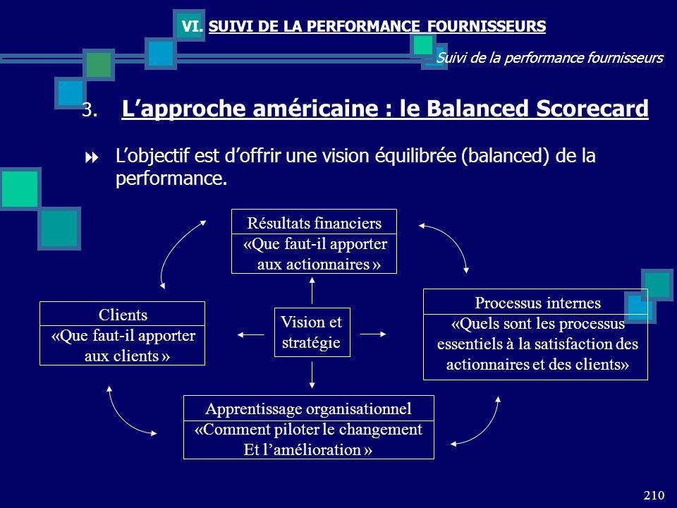 L'approche américaine : le Balanced Scorecard