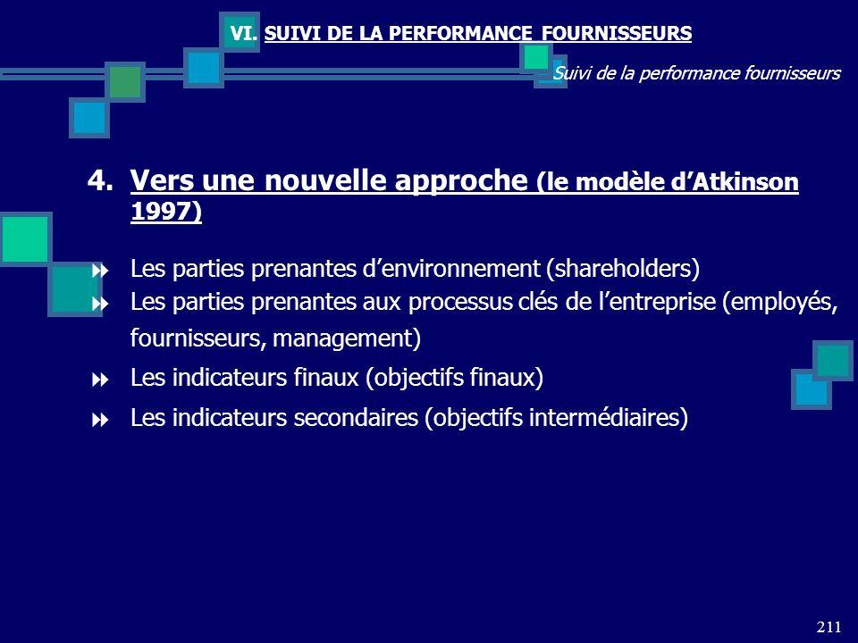 Vers une nouvelle approche (le modèle d'Atkinson 1997)