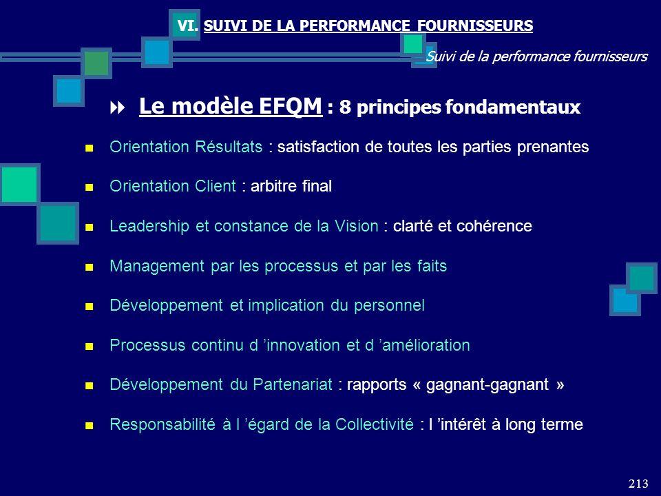 Le modèle EFQM : 8 principes fondamentaux