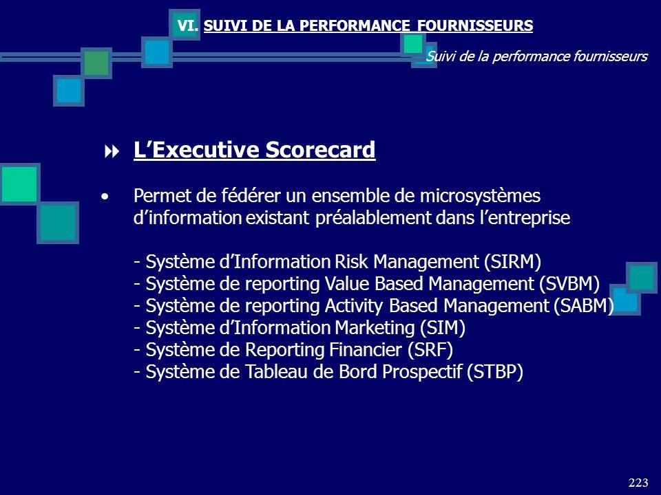 L'Executive Scorecard