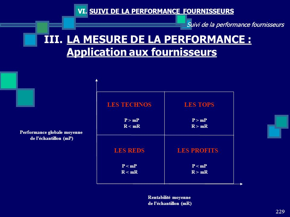Performance globale moyenne