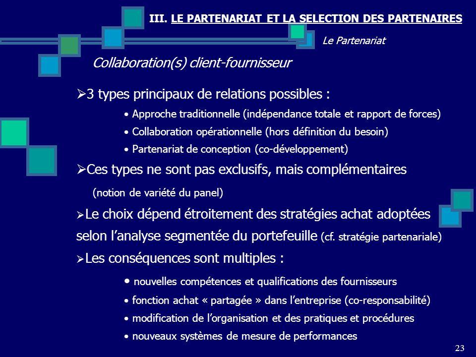 Collaboration(s) client-fournisseur