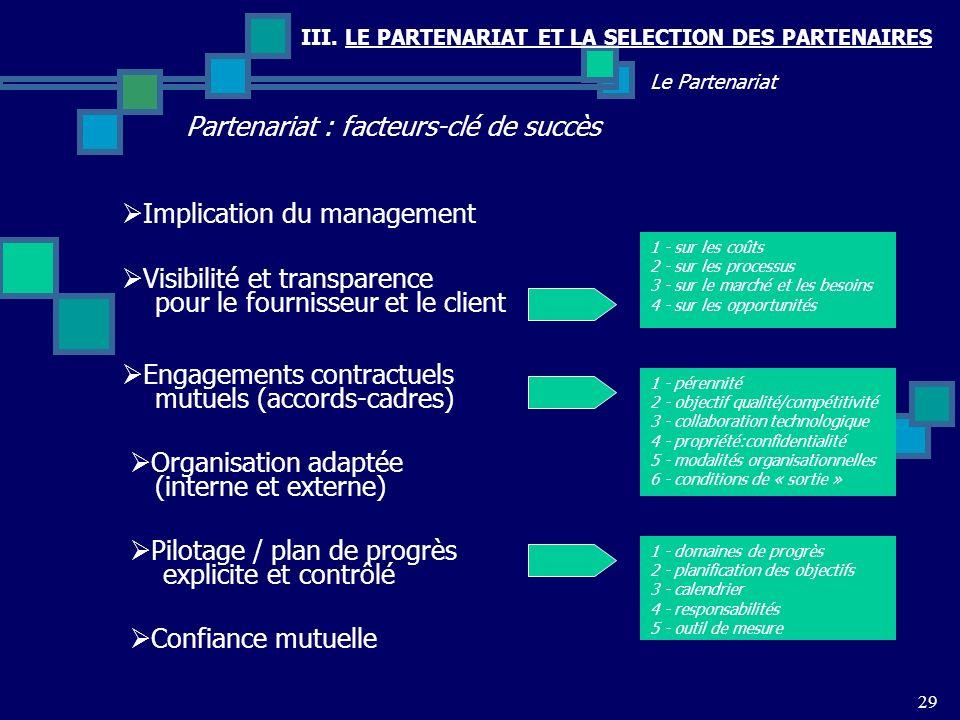 Partenariat : facteurs-clé de succès