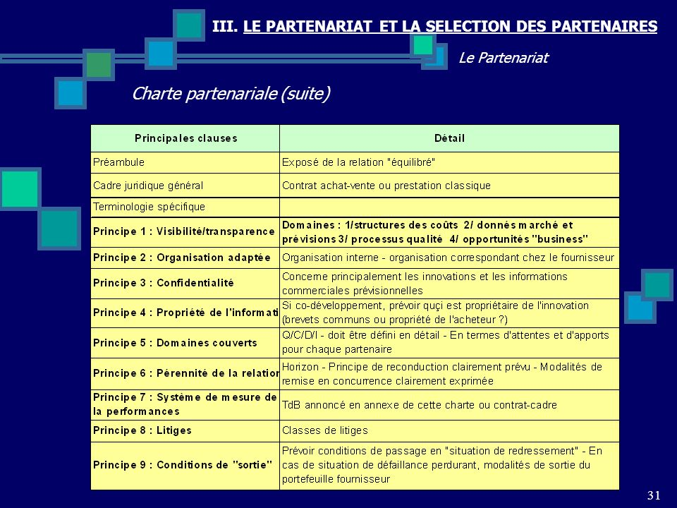 Charte partenariale (suite)