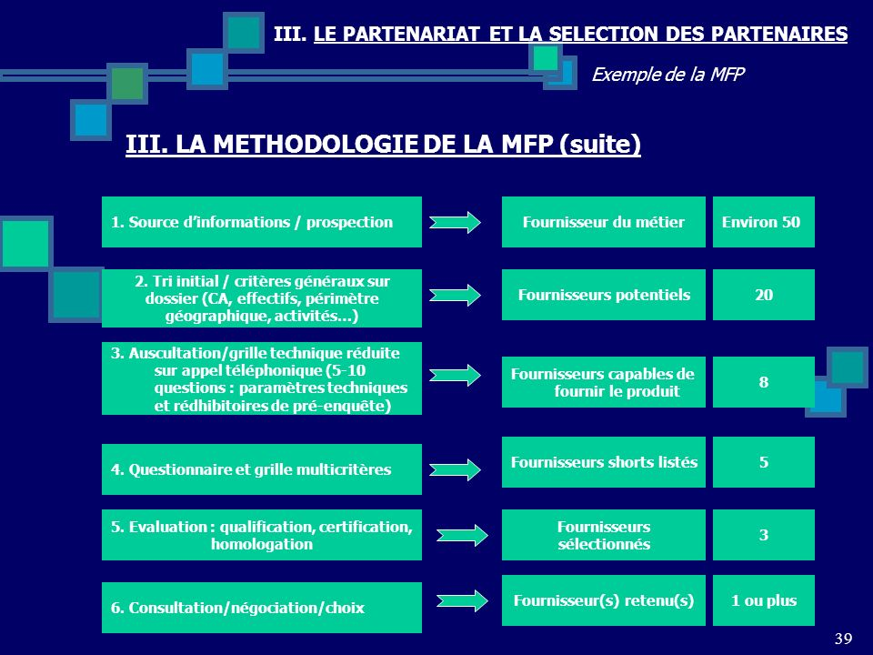 III. LA METHODOLOGIE DE LA MFP (suite)