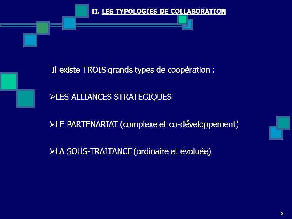 Il existe TROIS grands types de coopération :
