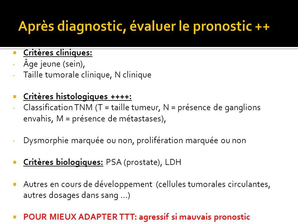 Après diagnostic, évaluer le pronostic ++