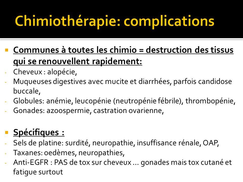Chimiothérapie: complications