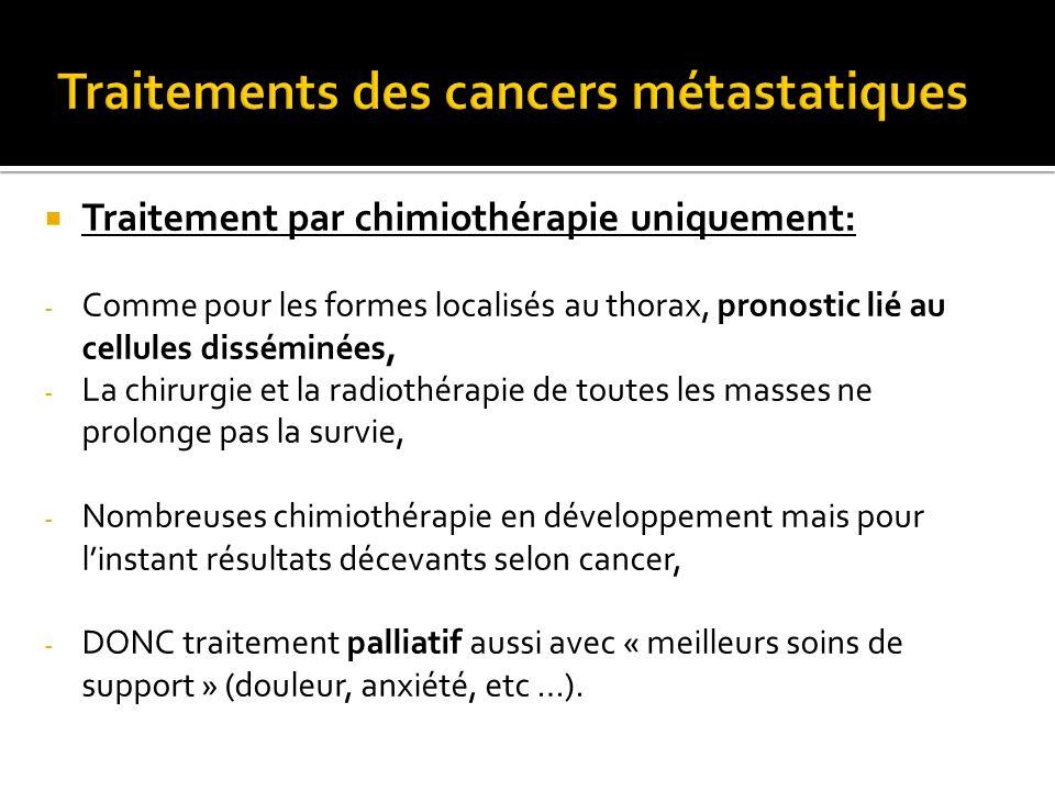 Traitements des cancers métastatiques