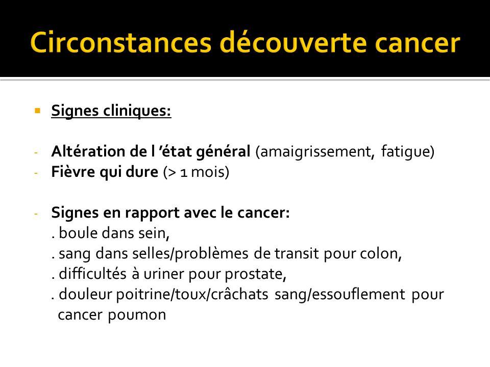 Circonstances découverte cancer