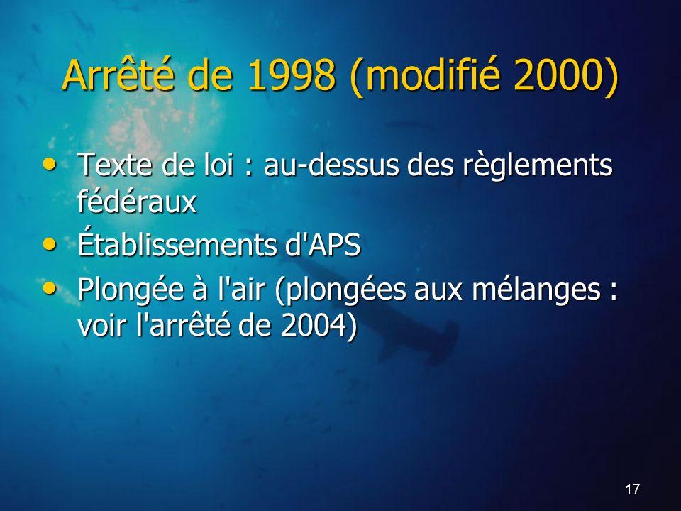 Arrêté de 1998 (modifié 2000)Texte de loi : au-dessus des règlements fédéraux. Établissements d APS.
