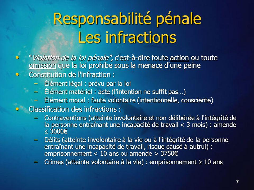 Responsabilité pénale Les infractions