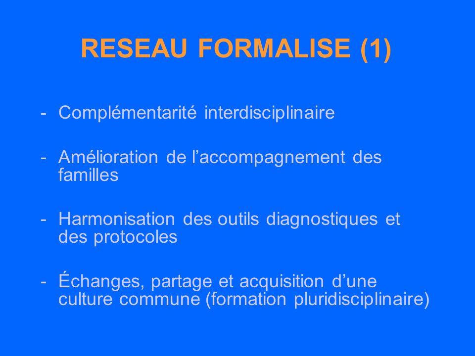 RESEAU FORMALISE (1) Complémentarité interdisciplinaire