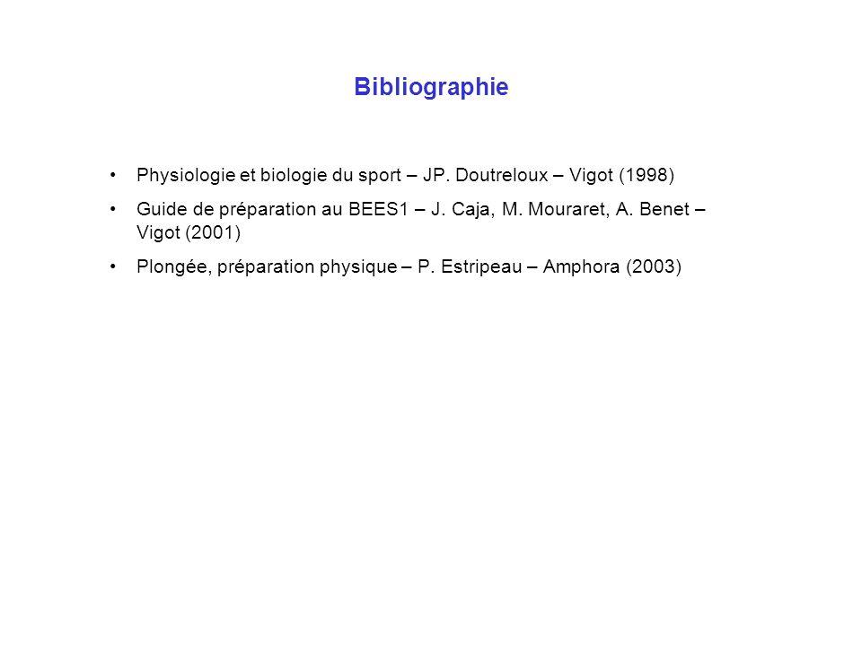 Bibliographie Physiologie et biologie du sport – JP. Doutreloux – Vigot (1998)
