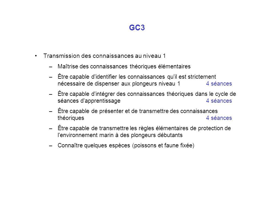 GC3 Transmission des connaissances au niveau 1