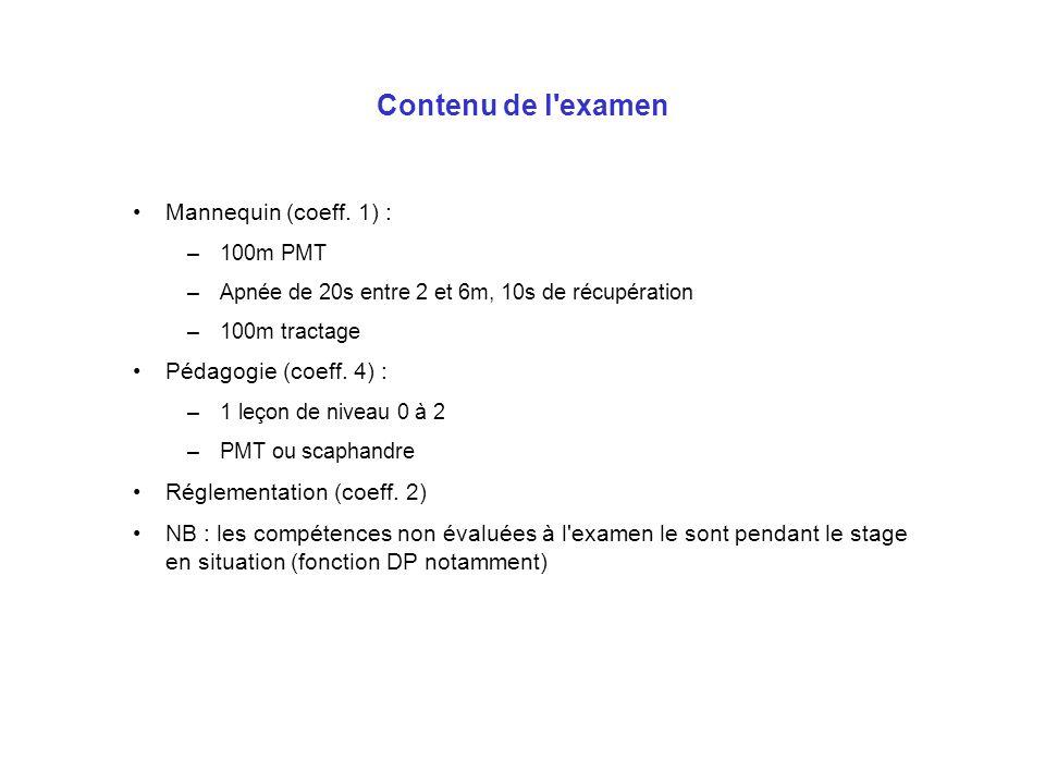 Contenu de l examen Mannequin (coeff. 1) : Pédagogie (coeff. 4) :