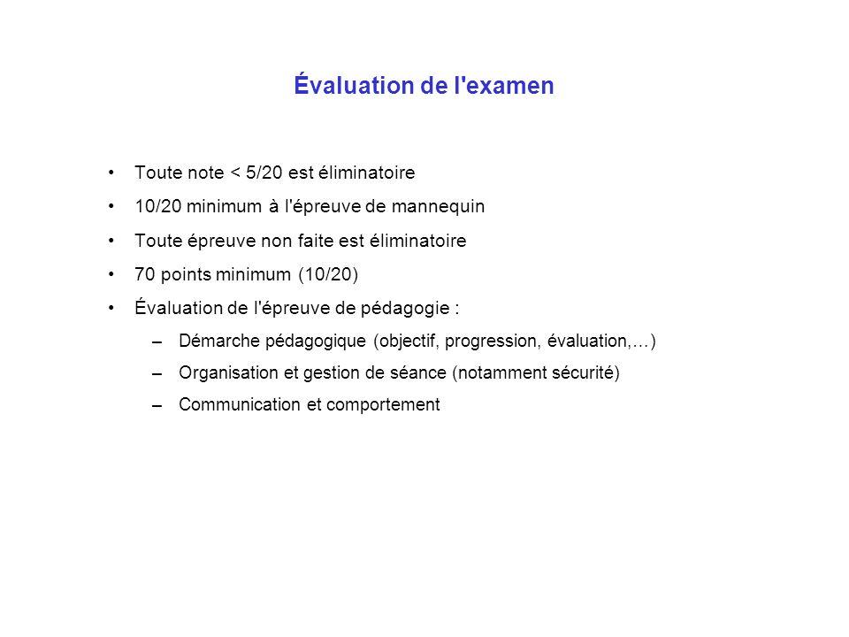 Évaluation de l examen Toute note < 5/20 est éliminatoire