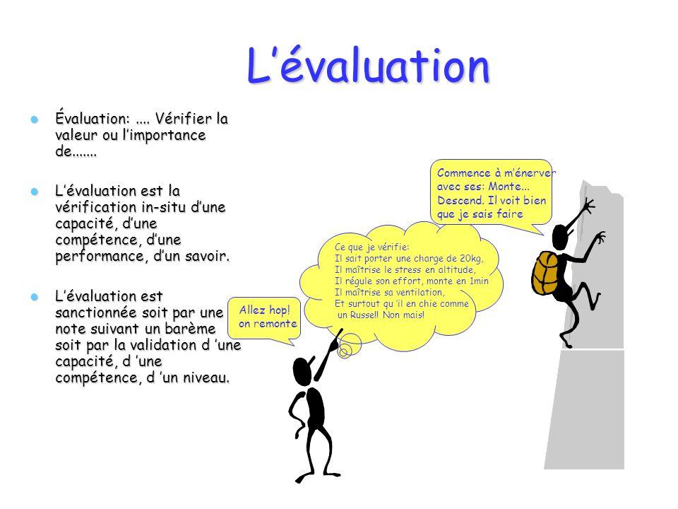 L'évaluation Évaluation: .... Vérifier la valeur ou l'importance de.......
