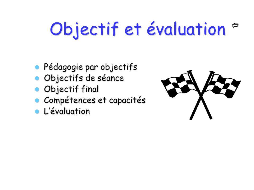 Objectif et évaluation