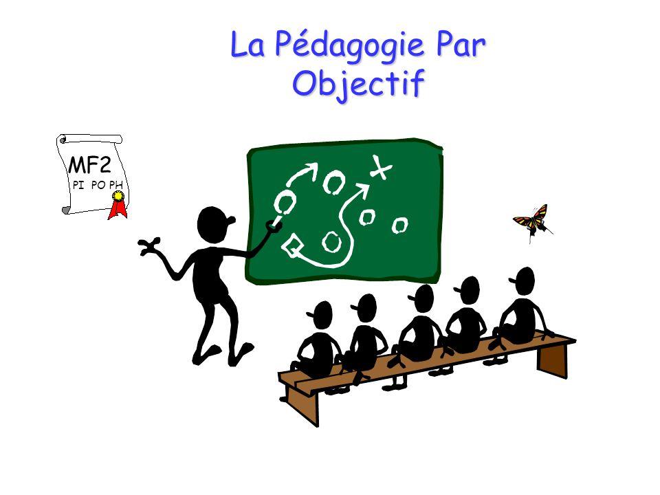 La Pédagogie Par Objectif