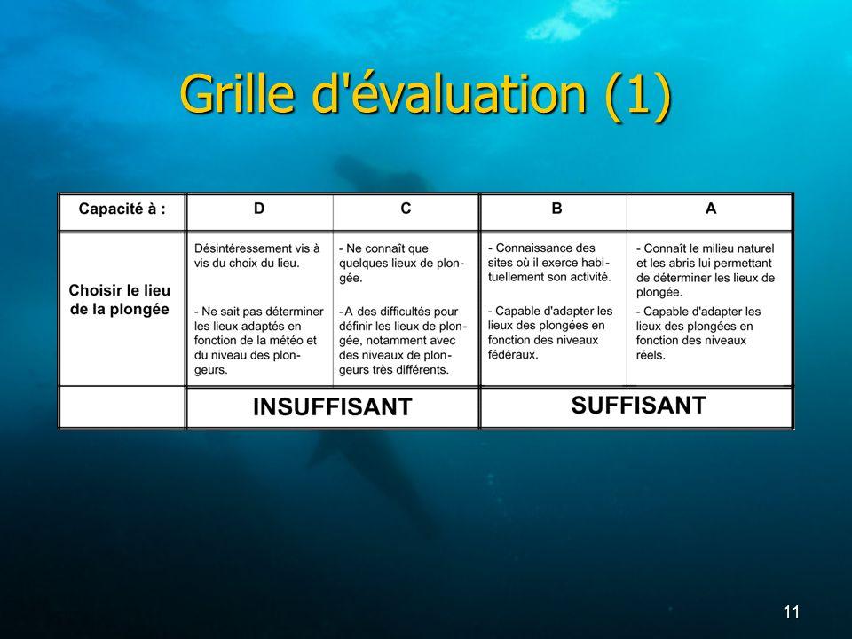 Grille d évaluation (1)