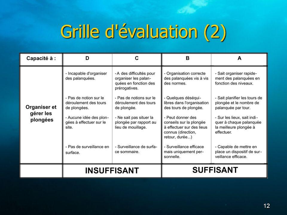 Grille d évaluation (2)