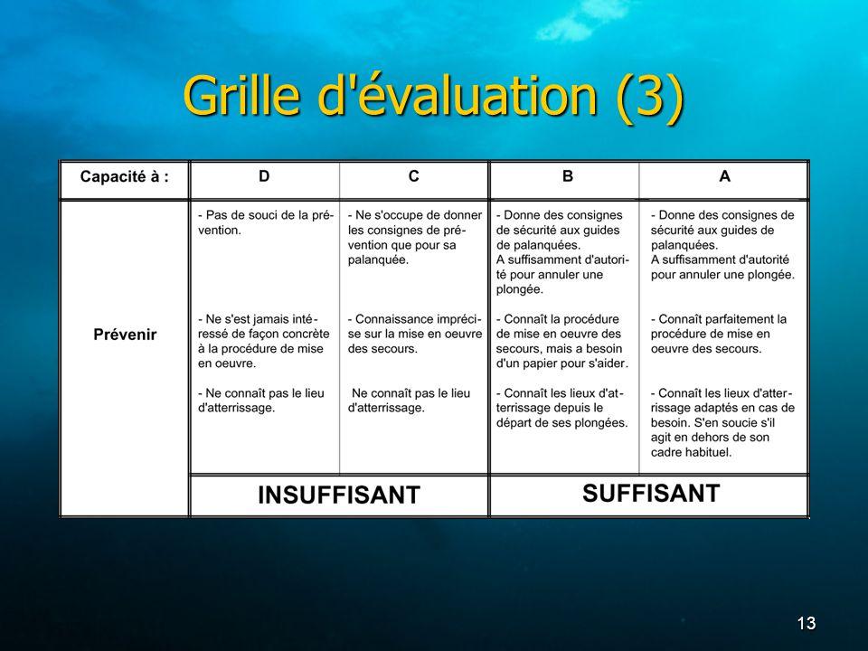 Grille d évaluation (3)