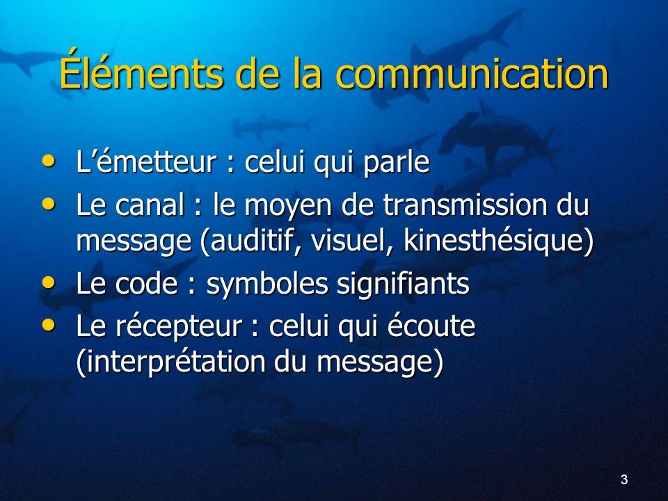 Éléments de la communication