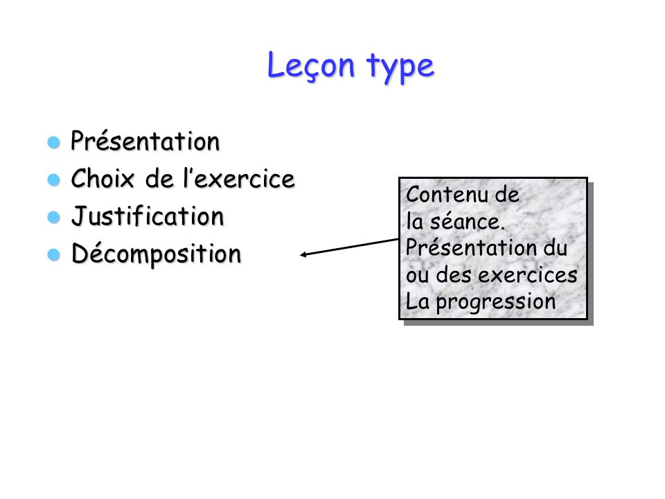 Leçon type Présentation Choix de l'exercice Justification