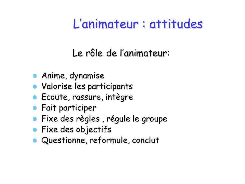 L'animateur : attitudes