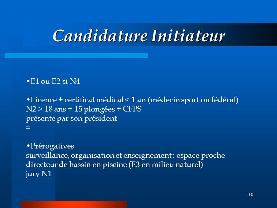 Candidature Initiateur
