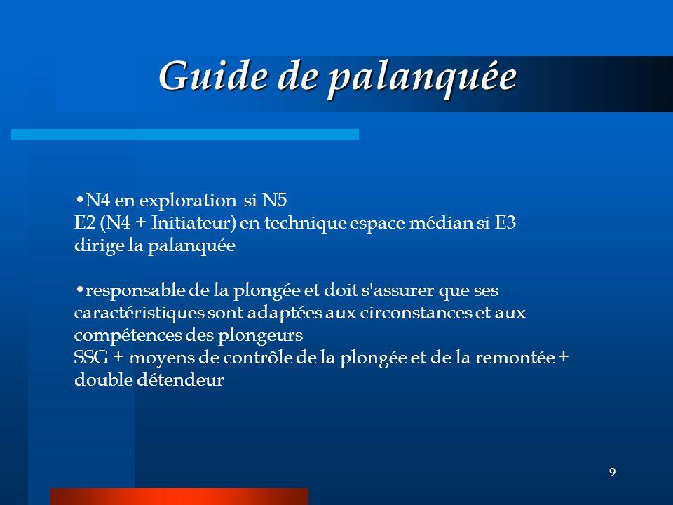 Guide de palanquée N4 en exploration si N5 E2 (N4 + Initiateur) en technique espace médian si E3 dirige la palanquée.