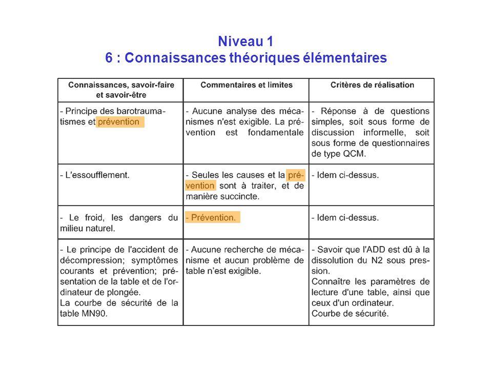 Niveau 1 6 : Connaissances théoriques élémentaires