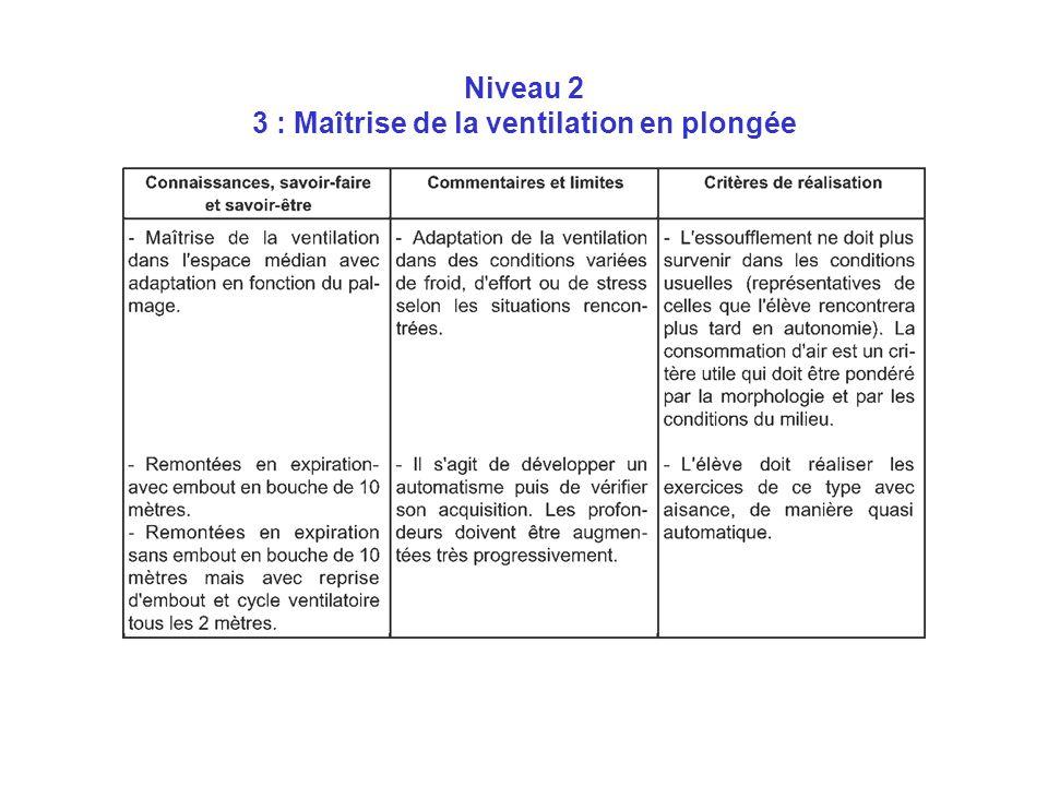 Niveau 2 3 : Maîtrise de la ventilation en plongée